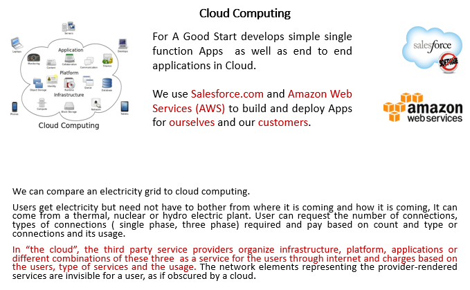 Software - Cloud | Websites | Consulting - For A Good Start, Kottayam